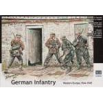 Masterbox 1:35 German Infantry, Western Europe 1944-1945.