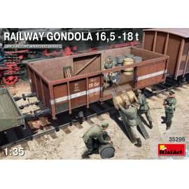 Miniart 1:35 Railway Gondola 16,5-18 t