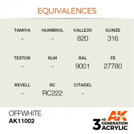 Acrylics 3rd generation Offwhite 17ml