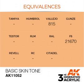 Acrylics 3rd generation Basic Skin Tone 17ml